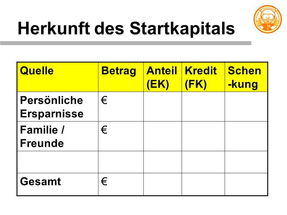Herkunft des Startkapitals
