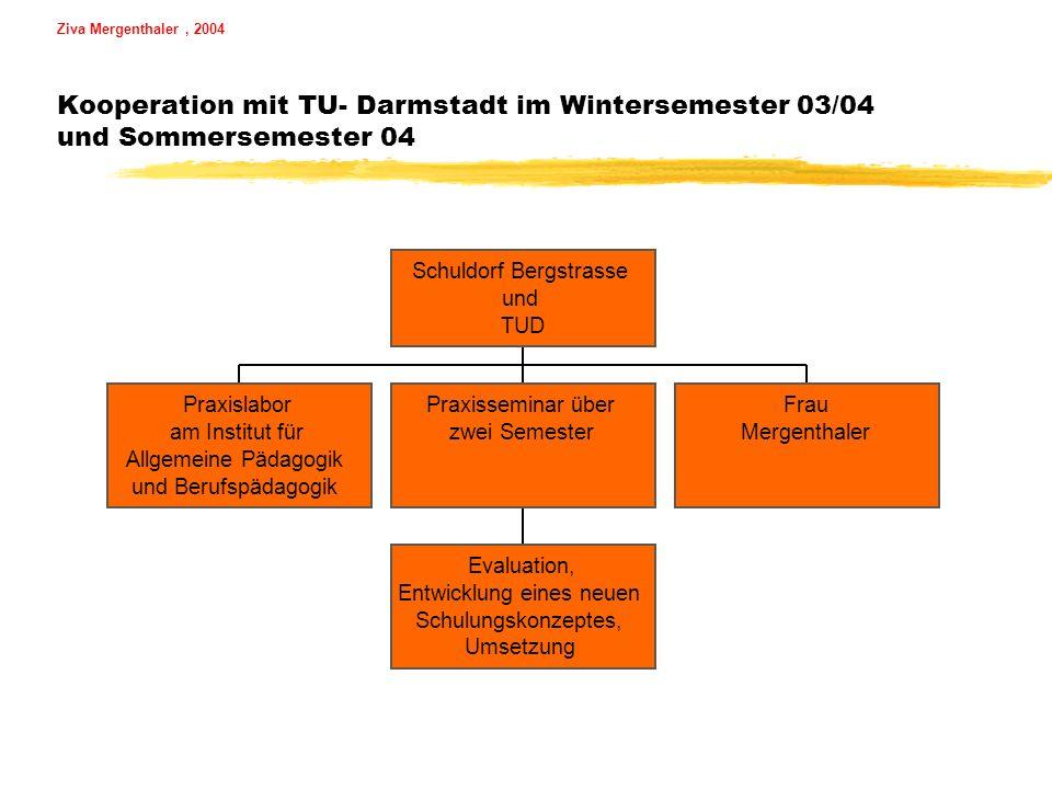 Ziva Mergenthaler , 2004 Kooperation mit TU- Darmstadt im Wintersemester 03/04 und Sommersemester 04