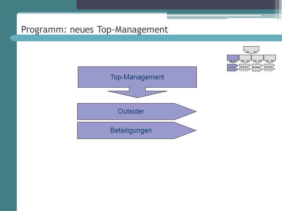 Programm: neues Top-Management
