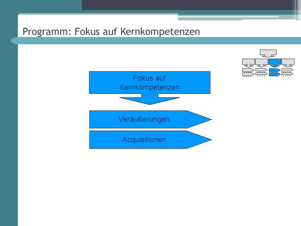 Programm: Fokus auf Kernkompetenzen