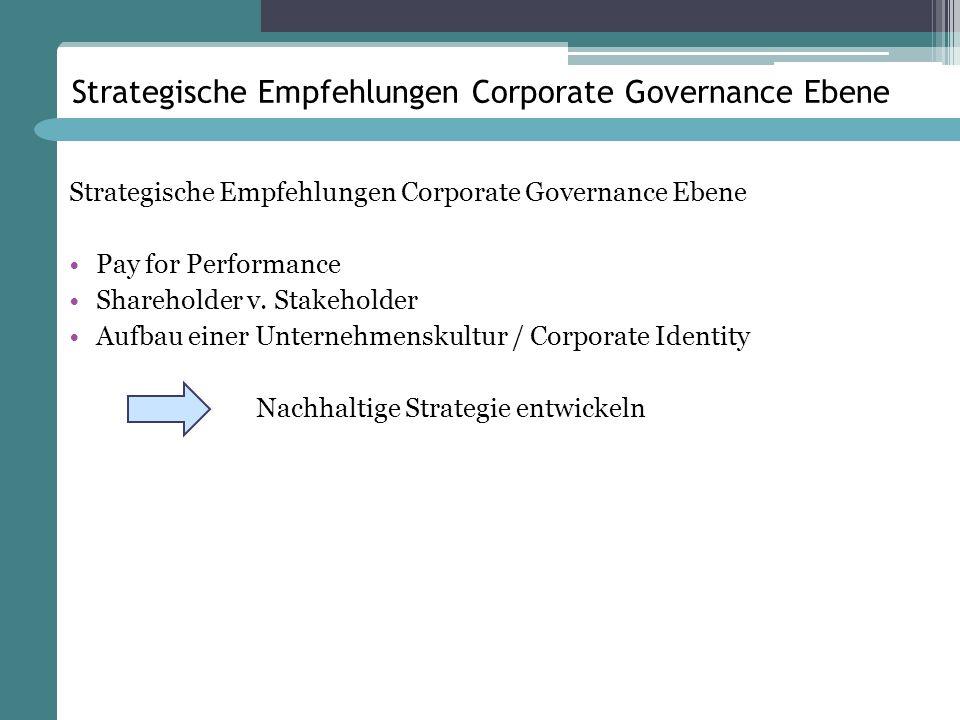 Strategische Empfehlungen Corporate Governance Ebene