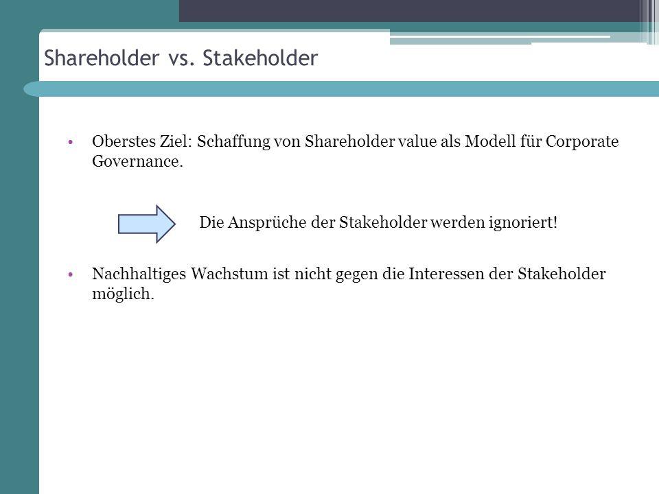 Shareholder vs. Stakeholder