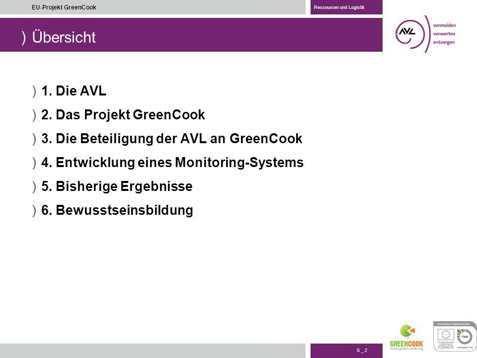 Übersicht 1. Die AVL 2. Das Projekt GreenCook