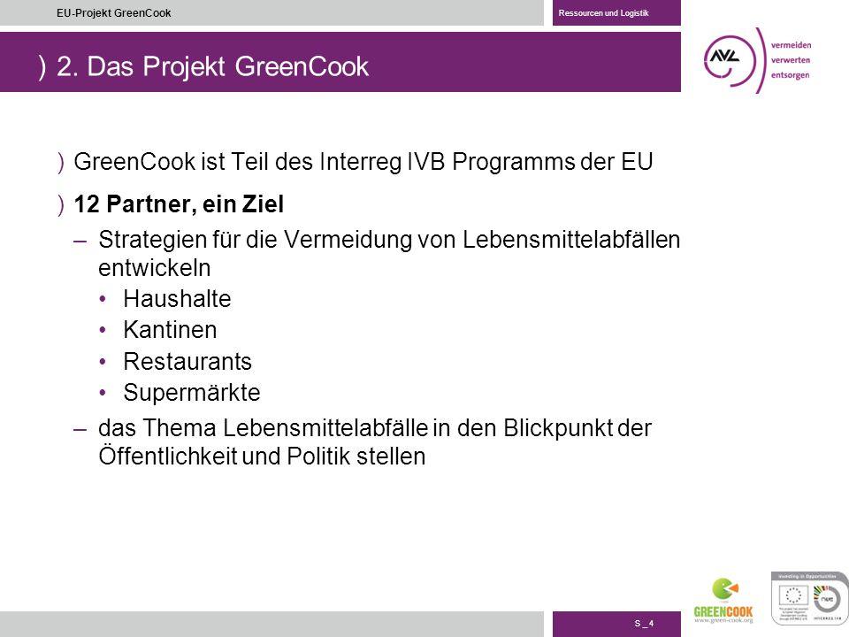 2. Das Projekt GreenCook GreenCook ist Teil des Interreg IVB Programms der EU. 12 Partner, ein Ziel.