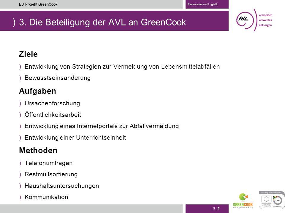 3. Die Beteiligung der AVL an GreenCook