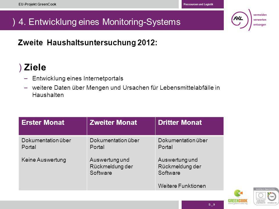 4. Entwicklung eines Monitoring-Systems