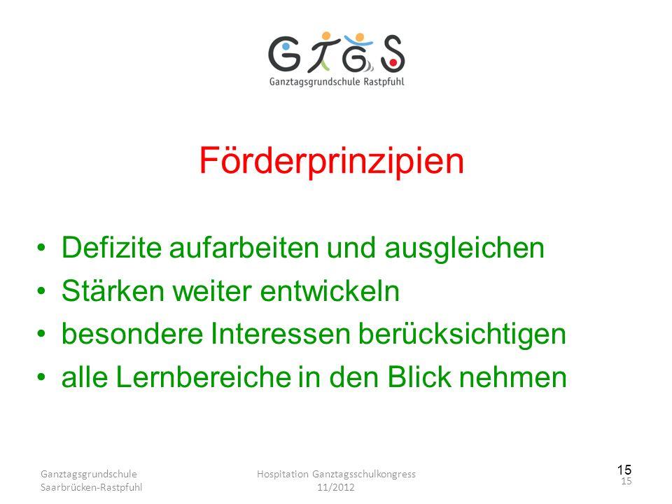 Hospitation Ganztagsschulkongress 11/2012