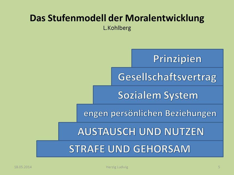 Das Stufenmodell der Moralentwicklung L.Kohlberg