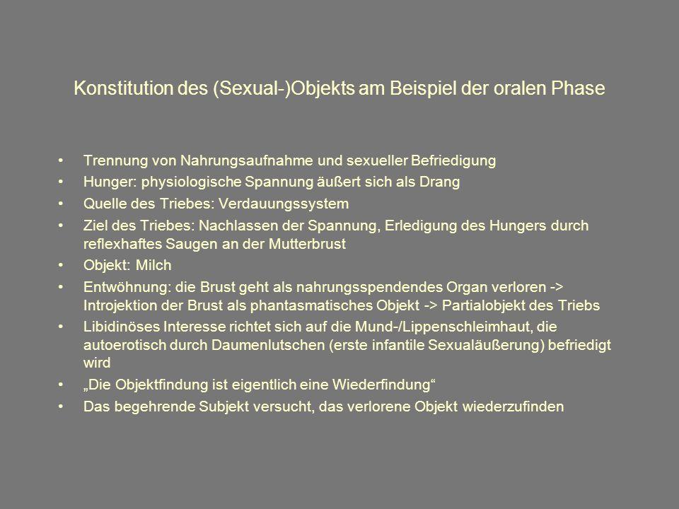 Konstitution des (Sexual-)Objekts am Beispiel der oralen Phase