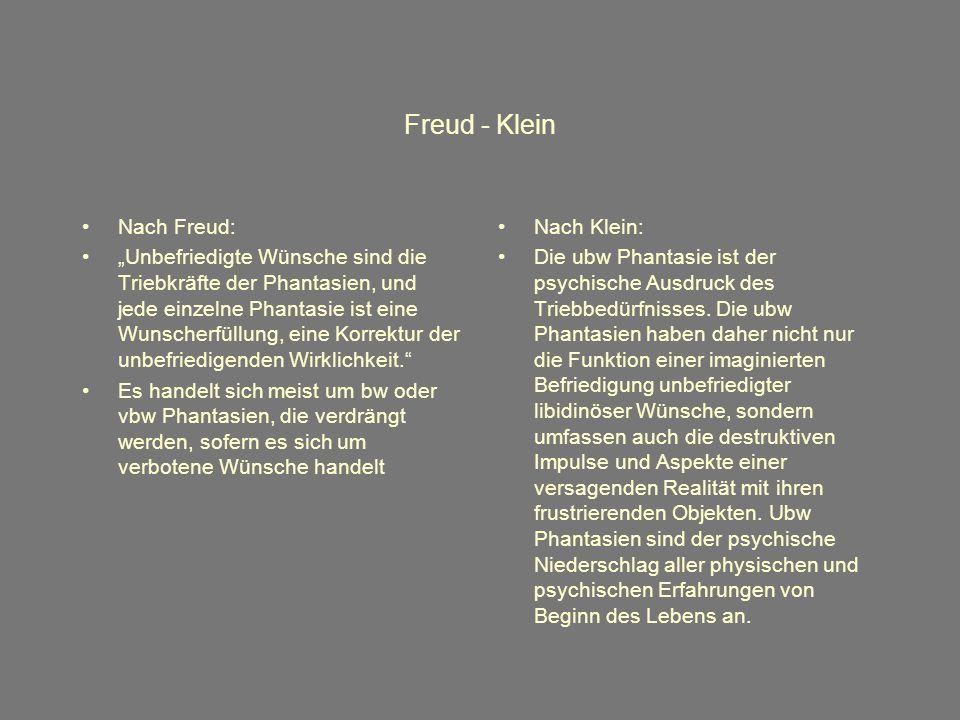 Freud - Klein Nach Freud: