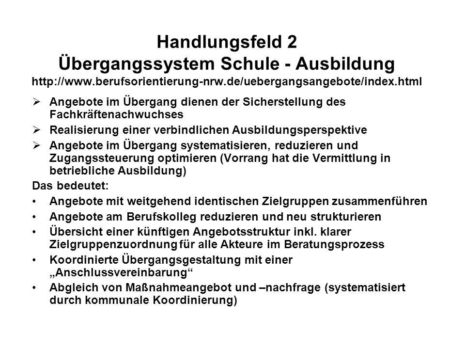 Handlungsfeld 2 Übergangssystem Schule - Ausbildung http://www