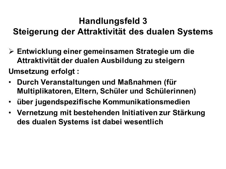 Handlungsfeld 3 Steigerung der Attraktivität des dualen Systems