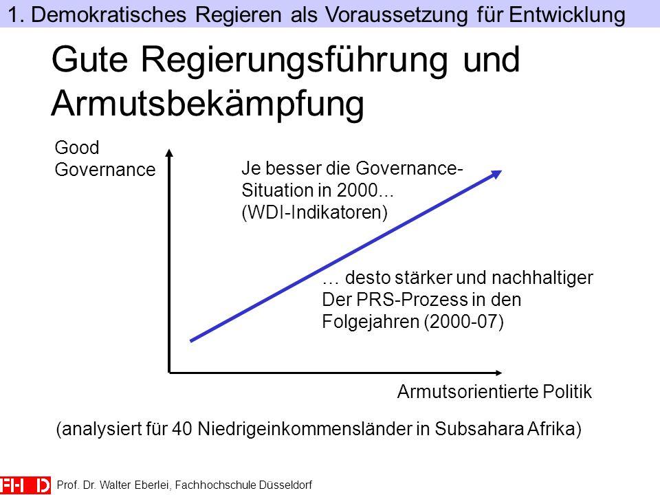 Gute Regierungsführung und Armutsbekämpfung