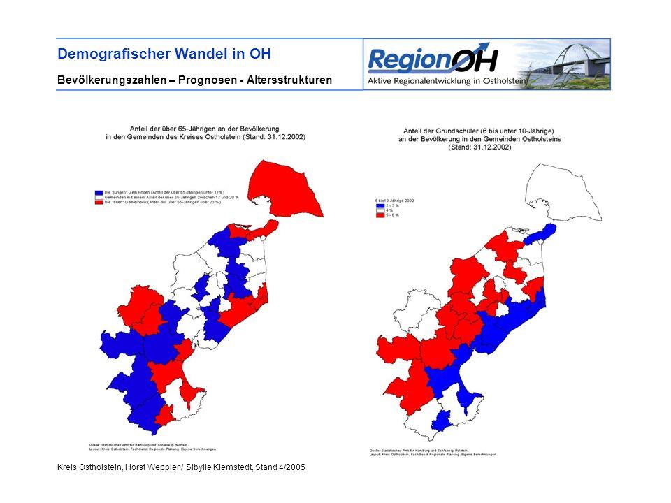 Demografischer Wandel in OH Bevölkerungszahlen – Prognosen - Altersstrukturen