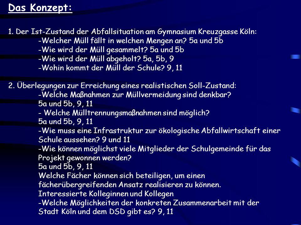 Das Konzept: 1. Der Ist-Zustand der Abfallsituation am Gymnasium Kreuzgasse Köln: Welcher Müll fällt in welchen Mengen an 5a und 5b.