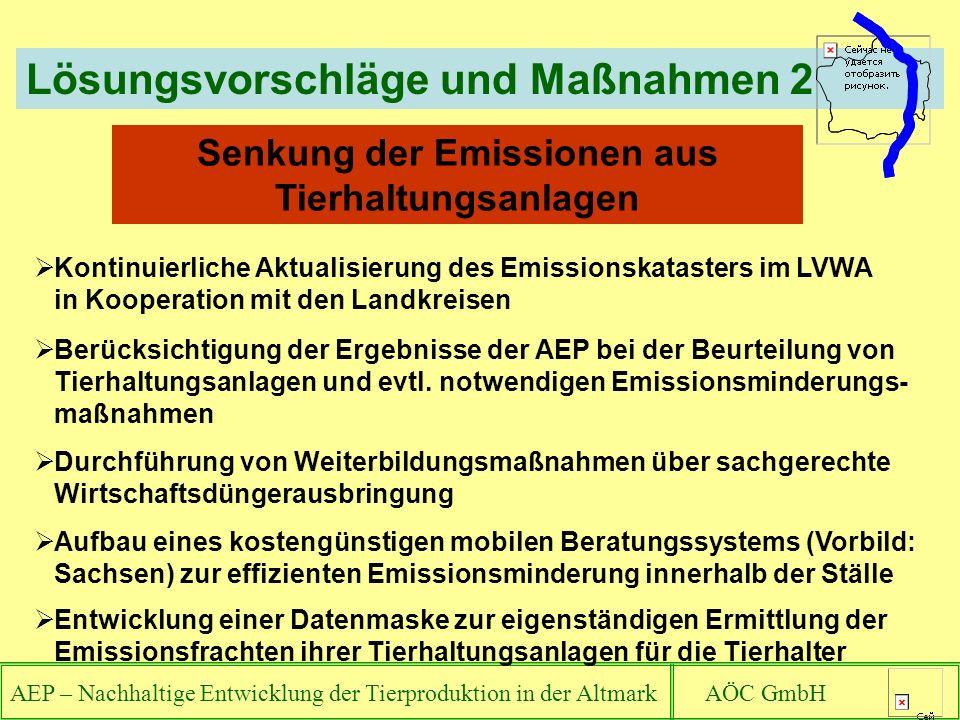 Senkung der Emissionen aus Tierhaltungsanlagen