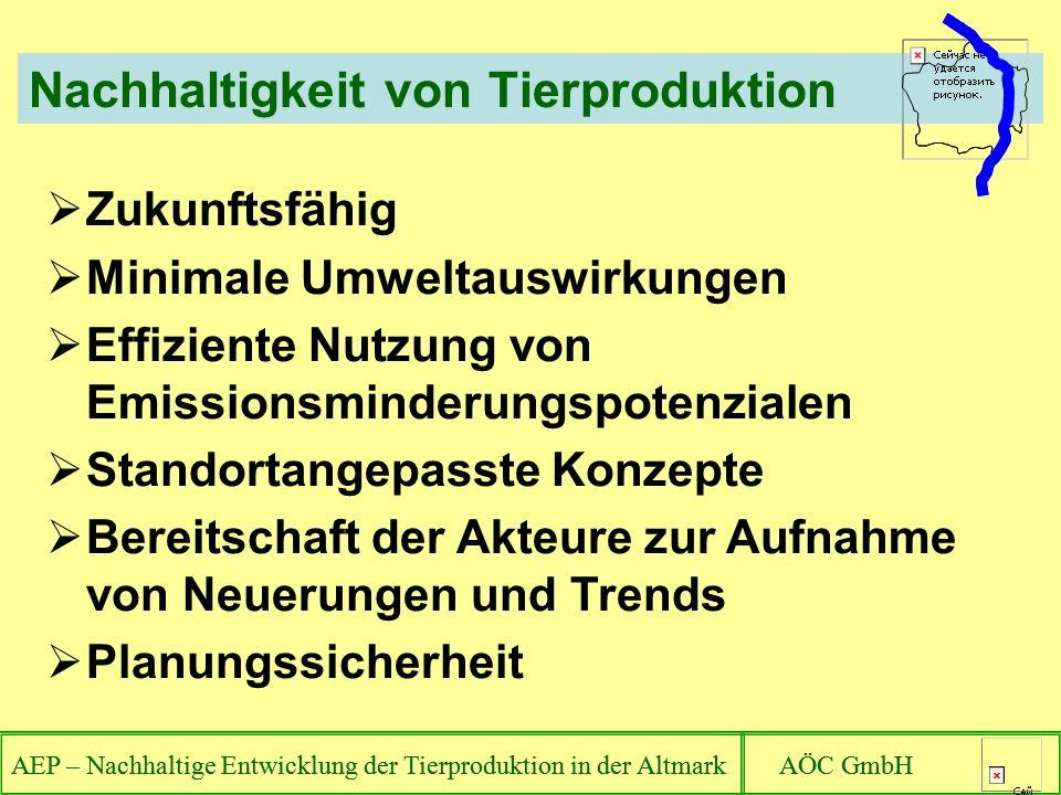 Nachhaltigkeit von Tierproduktion