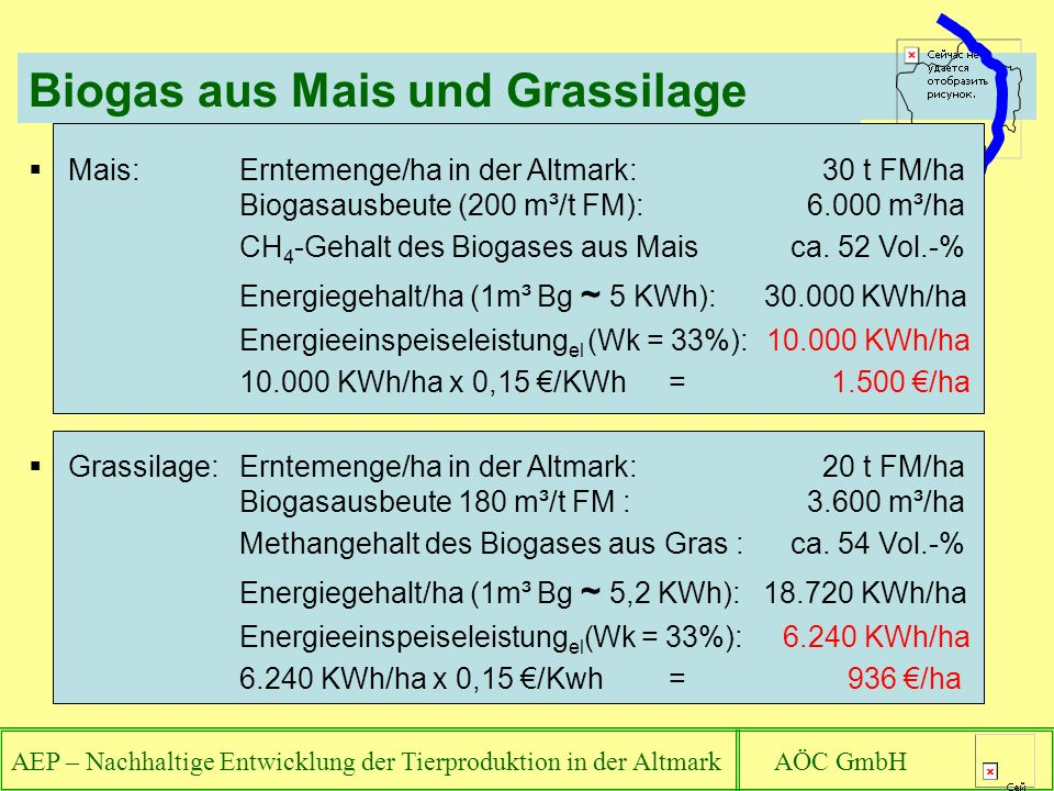 Biogas aus Mais und Grassilage