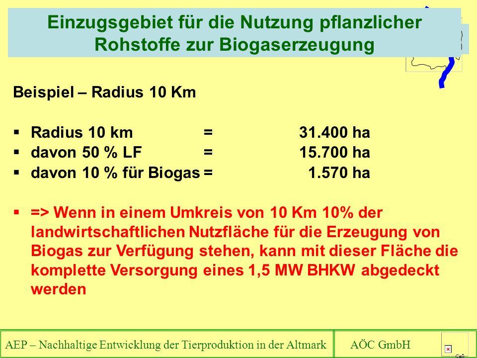 Einzugsgebiet für die Nutzung pflanzlicher Rohstoffe zur Biogaserzeugung