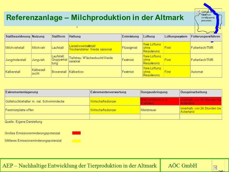 Referenzanlage – Milchproduktion in der Altmark