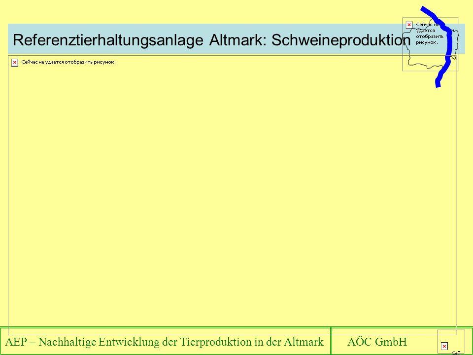 Referenztierhaltungsanlage Altmark: Schweineproduktion