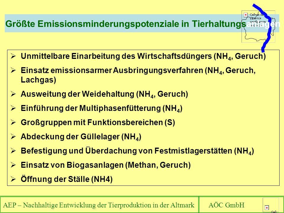 Größte Emissionsminderungspotenziale in Tierhaltungsanlagen