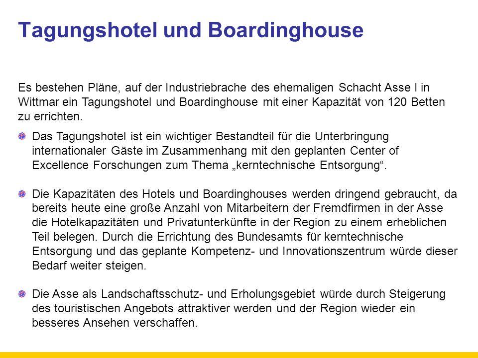 Tagungshotel und Boardinghouse