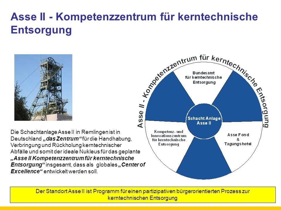 Asse II - Kompetenzzentrum für kerntechnische Entsorgung