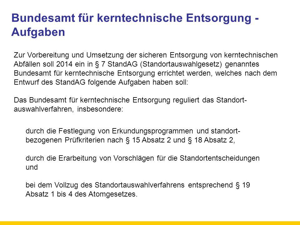 Bundesamt für kerntechnische Entsorgung - Aufgaben