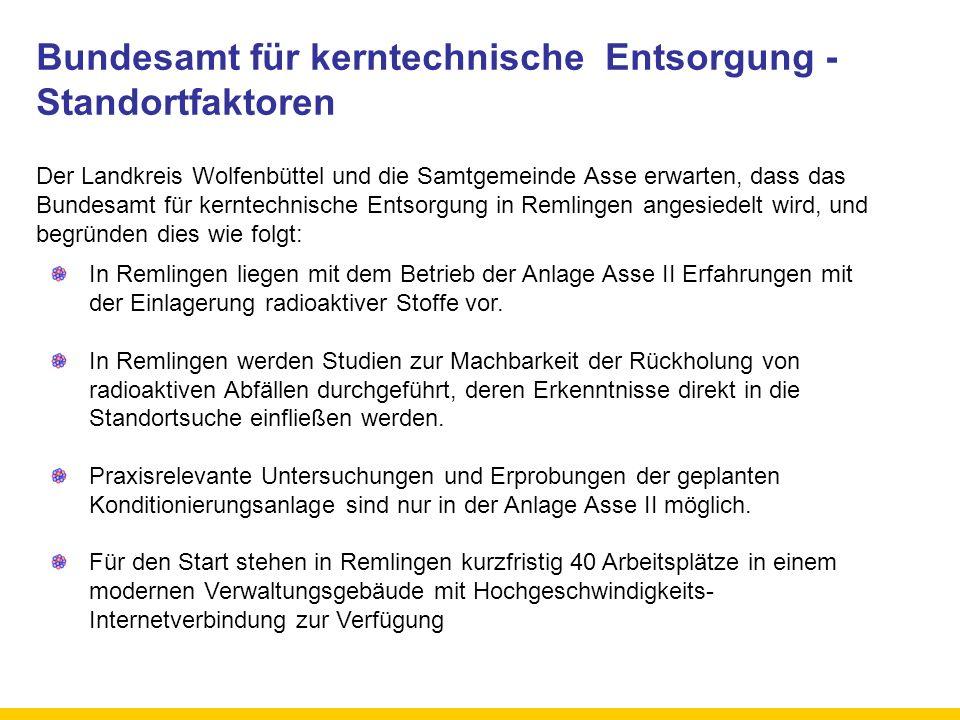 Bundesamt für kerntechnische Entsorgung - Standortfaktoren