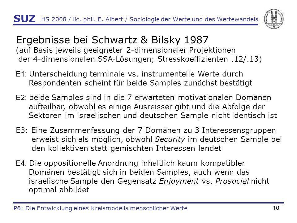 Ergebnisse bei Schwartz & Bilsky 1987