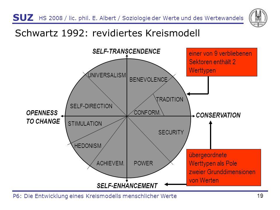 Schwartz 1992: revidiertes Kreismodell