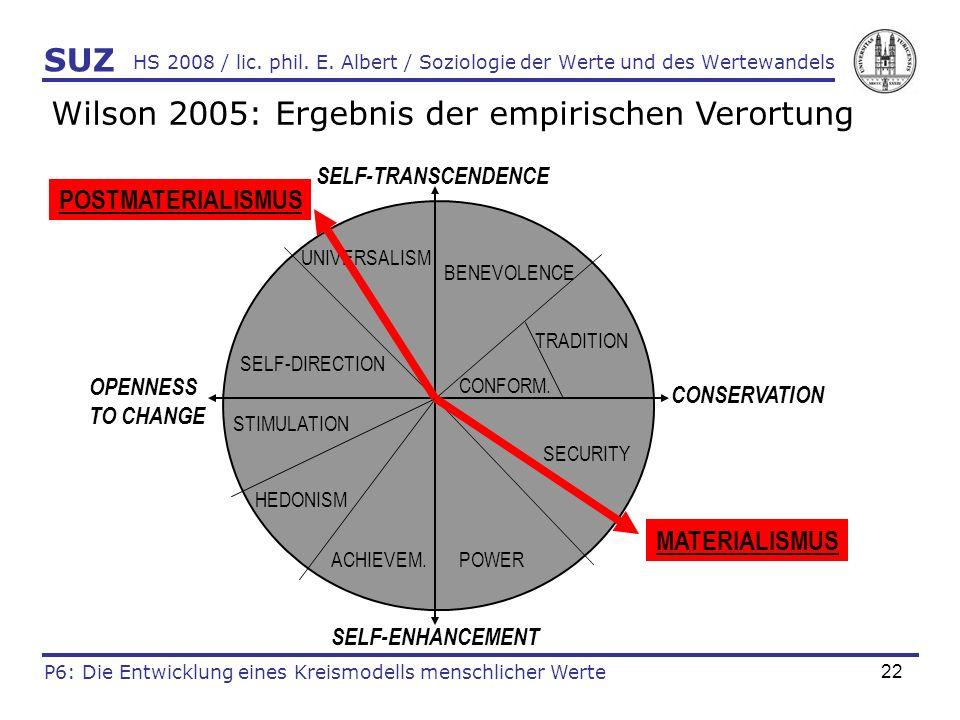 Wilson 2005: Ergebnis der empirischen Verortung