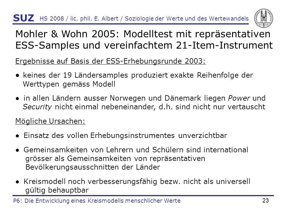 Mohler & Wohn 2005: Modelltest mit repräsentativen