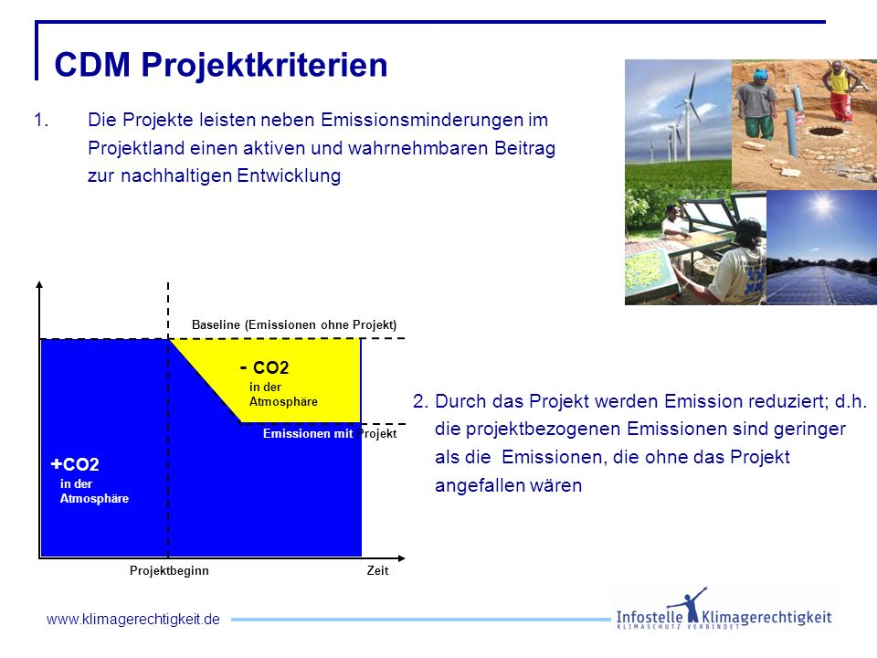 CDM Projektkriterien - CO2 +CO2