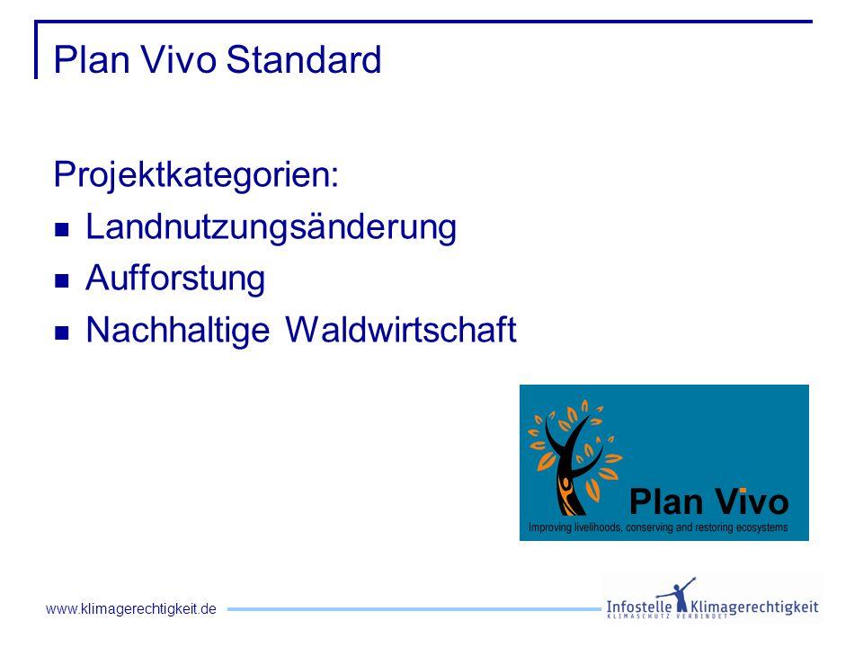 Plan Vivo Standard Projektkategorien: Landnutzungsänderung Aufforstung