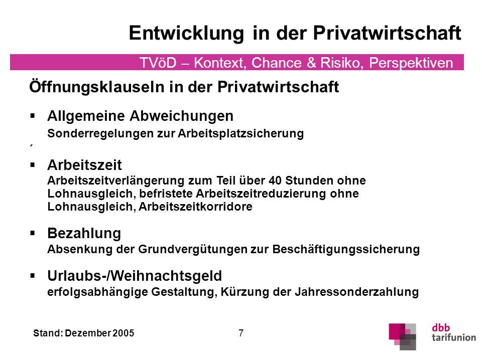 Entwicklung in der Privatwirtschaft