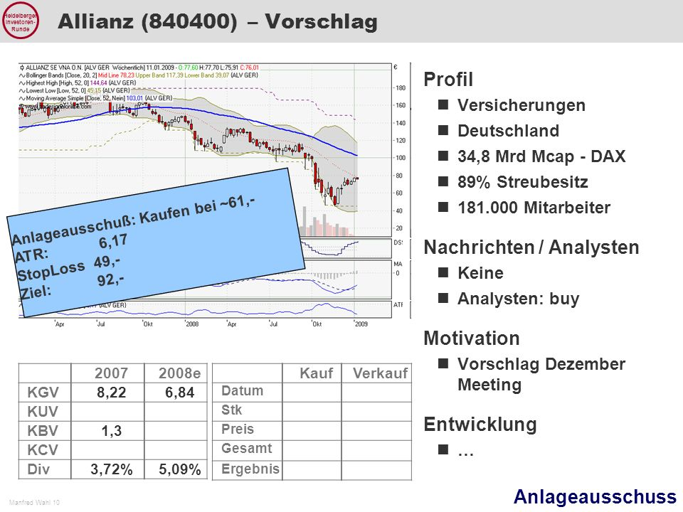 Allianz (840400) – Vorschlag Profil Nachrichten / Analysten Motivation