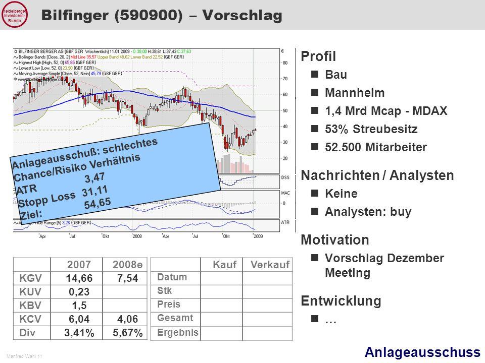 Bilfinger (590900) – Vorschlag