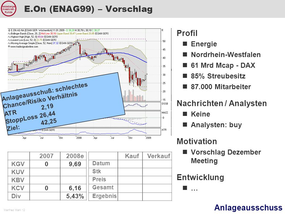 E.On (ENAG99) – Vorschlag Profil Nachrichten / Analysten Motivation