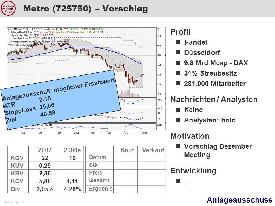 Metro (725750) – Vorschlag Profil Nachrichten / Analysten Motivation