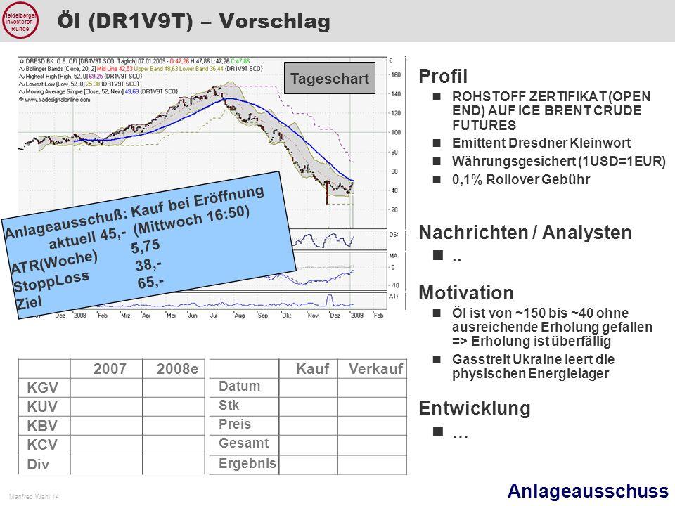 Öl (DR1V9T) – Vorschlag Profil Nachrichten / Analysten Motivation