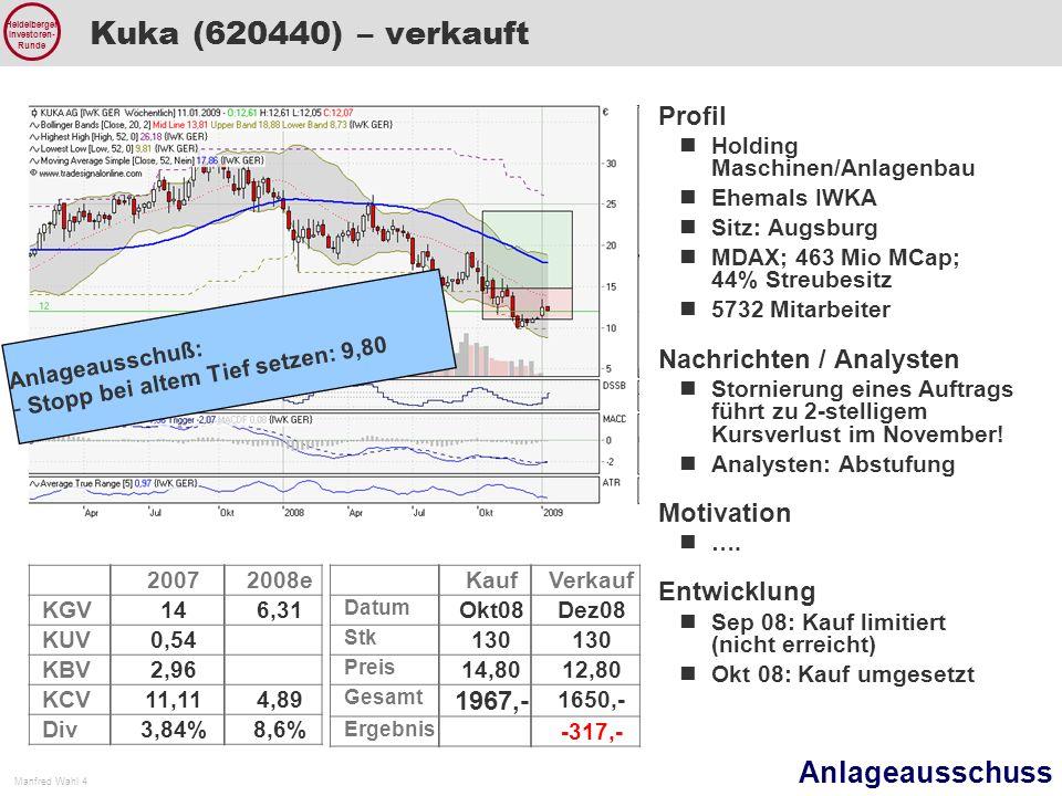 Kuka (620440) – verkauft Profil Nachrichten / Analysten Motivation