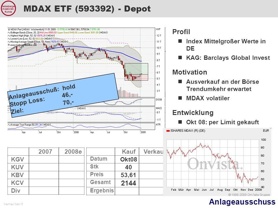 MDAX ETF (593392) - Depot Profil Motivation Entwicklung 2144