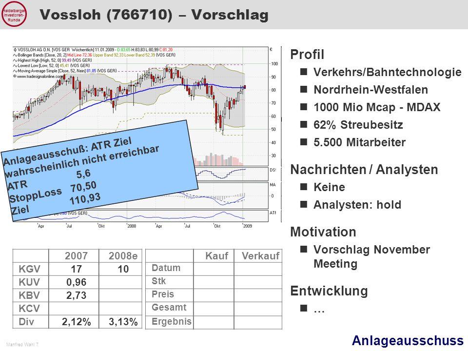Vossloh (766710) – Vorschlag Profil Nachrichten / Analysten Motivation
