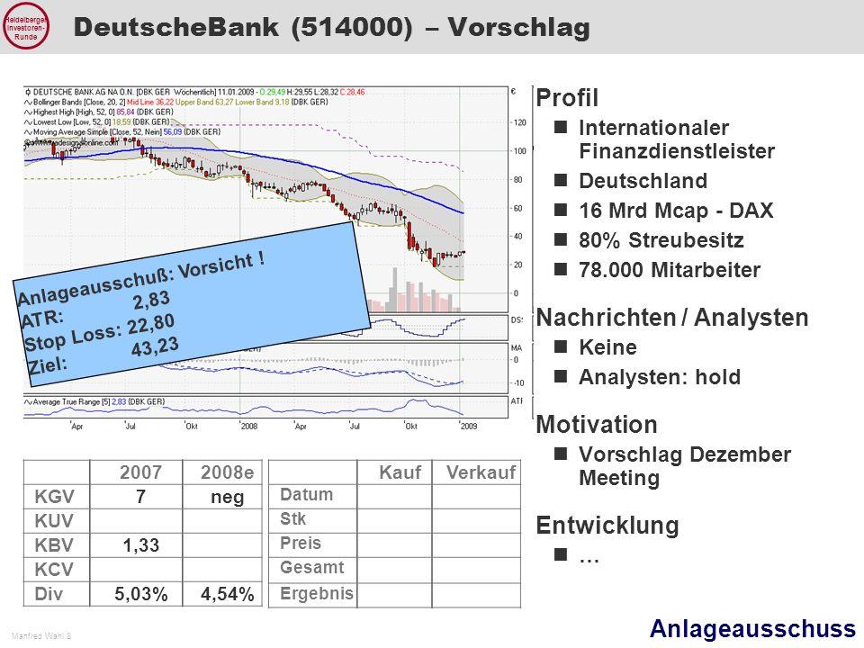 DeutscheBank (514000) – Vorschlag