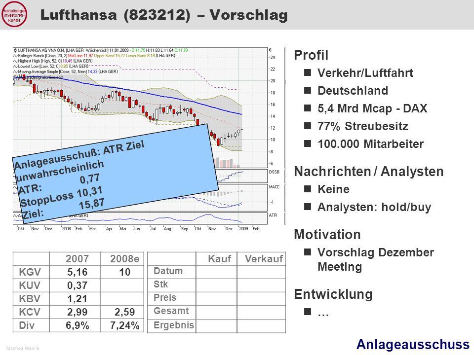Lufthansa (823212) – Vorschlag