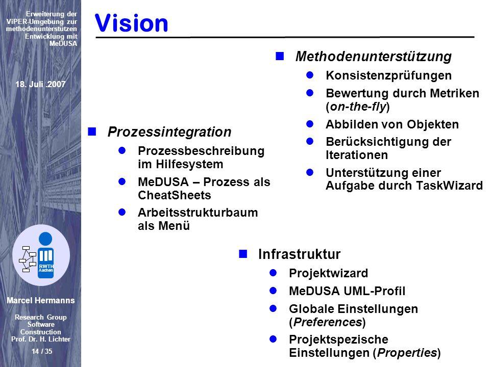 Vision Methodenunterstützung Prozessintegration Infrastruktur