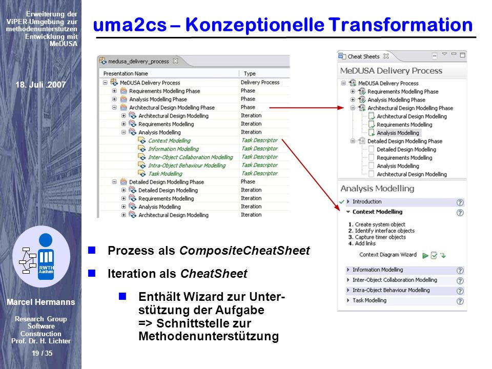 uma2cs – Konzeptionelle Transformation