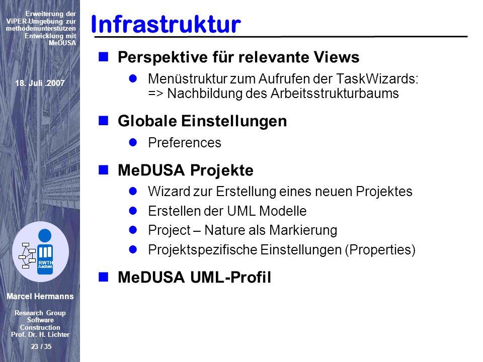 Infrastruktur Perspektive für relevante Views Globale Einstellungen